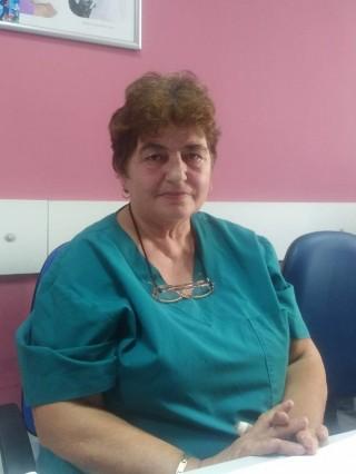 Д-р Ружа Белчева