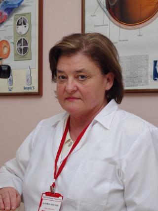 Д-р Бойка Христова